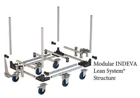 modulární strukturu